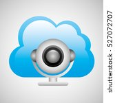 cloud computing web camera...