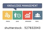 knowledge management   icon set | Shutterstock .eps vector #527832043