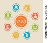 value. concept with icons and... | Shutterstock .eps vector #529340437