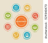 recruitment. concept with icons ... | Shutterstock .eps vector #529340473