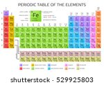 periodic table of the elements... | Shutterstock .eps vector #529925803