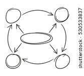circle diagram | Shutterstock .eps vector #530533837