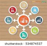 industry info graphic design... | Shutterstock .eps vector #534874537