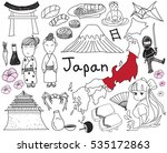 Travel To Japan Doodle Drawing...