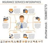 insurance services concept... | Shutterstock .eps vector #536887273
