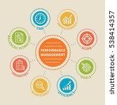 performance management. concept ... | Shutterstock .eps vector #538414357