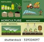 vector illustrations for... | Shutterstock .eps vector #539334097