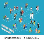 family tree isometric flowchart ... | Shutterstock . vector #543000517