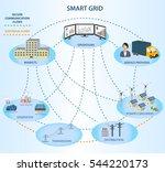smart grid concept industrial... | Shutterstock .eps vector #544220173
