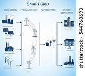 smart grid concept industrial... | Shutterstock .eps vector #544768693