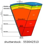 earth layers composition... | Shutterstock .eps vector #553042513