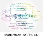 website production mind map... | Shutterstock .eps vector #553448437