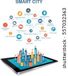 Smart City On A Digital Touch...