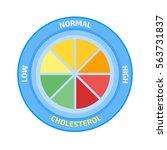 cholesterol meter vector | Shutterstock .eps vector #563731837