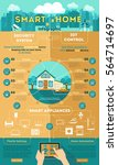 smart home infographics concept.... | Shutterstock .eps vector #564714697