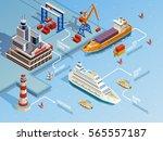 Sea Port Isometric Infographic...