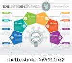 vector infographic of...   Shutterstock .eps vector #569411533