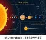 solar system illustration.... | Shutterstock . vector #569899453