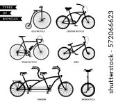 Types Of Bicycle  Road Bicycle...