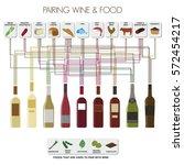 Info Graphics Of Pairing Food...