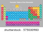 periodic table of the elements... | Shutterstock .eps vector #575030983