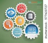 seo development info graphic... | Shutterstock .eps vector #577623727