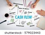 cash flow concept. the meeting... | Shutterstock . vector #579023443