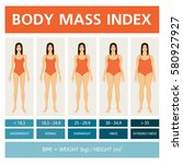body mass index illustration... | Shutterstock .eps vector #580927927