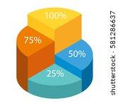 pie chart 3d | Shutterstock .eps vector #581286637