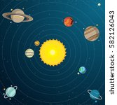 the solar system flat design | Shutterstock .eps vector #582126043