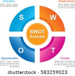swot analysis template business ... | Shutterstock .eps vector #583259023