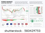web site template. forex market ...