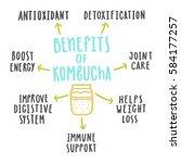 health benefits of kombucha.... | Shutterstock .eps vector #584177257