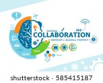 collaboration related words and ... | Shutterstock .eps vector #585415187