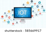 internet of everything concept... | Shutterstock .eps vector #585669917