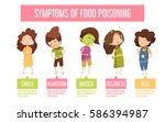children food poisoning signs... | Shutterstock .eps vector #586394987