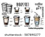 vector coffee infographics set... | Shutterstock .eps vector #587890277