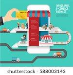 online shopping e commerce... | Shutterstock .eps vector #588003143