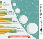 power of compounding. snowball...   Shutterstock .eps vector #588390953