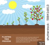 the process of growing trees.... | Shutterstock .eps vector #588416813