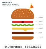 burger recipe with bread ... | Shutterstock .eps vector #589226333
