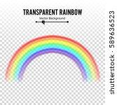 Rainbow Vector. Classic Round...
