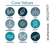 company core values outline... | Shutterstock .eps vector #592137977