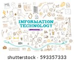 information technology with web ...