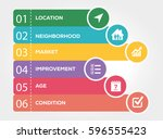 property value infographic... | Shutterstock .eps vector #596555423