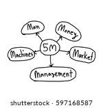 strategic plan of 5m in... | Shutterstock . vector #597168587