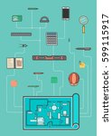 architecture infographic vector ... | Shutterstock .eps vector #599115917