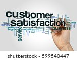 Small photo of Customer satisfaction word cloud concept