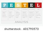 pestel analysis concept table... | Shutterstock .eps vector #601793573