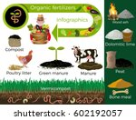 organic fertilizers. vector... | Shutterstock .eps vector #602192057